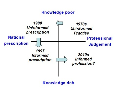 Knowledge poor